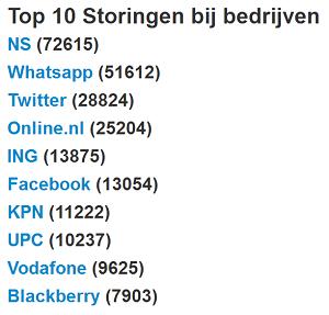 storing-top10-nov-2013